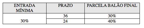 tabela-valores-bmw-g310-r